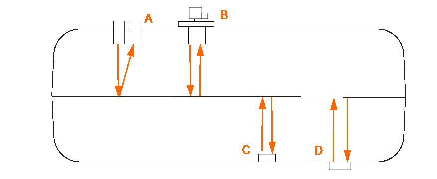 Detector de nível ultrassônico e contínuo - Medição de Nível
