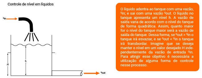 Controle de nível em líquidos