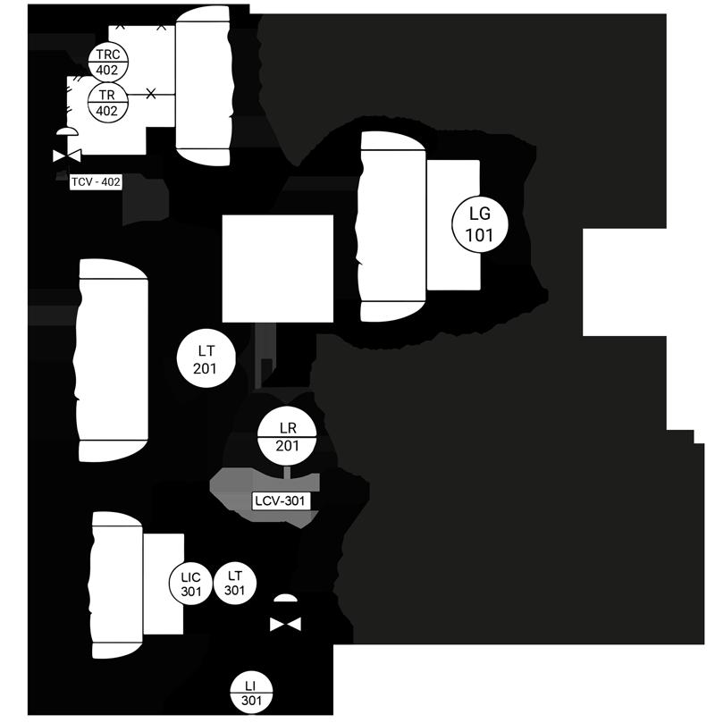 Simbologia específica para medição - Medição de Nível